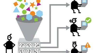 Digital Tranformation Funnel