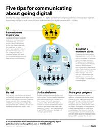 Crafting Communication for Digital Transformation