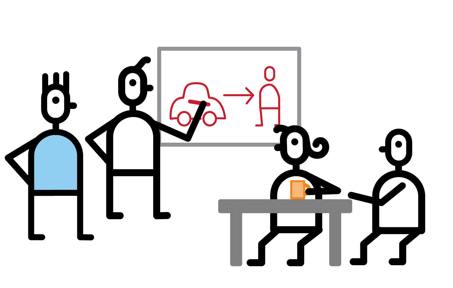 Bringing visual thinking into your meetings