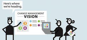 Long-term change management