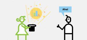 B2B Sales Pitch ThoughtForm