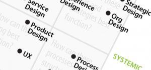 Design-Disciplines