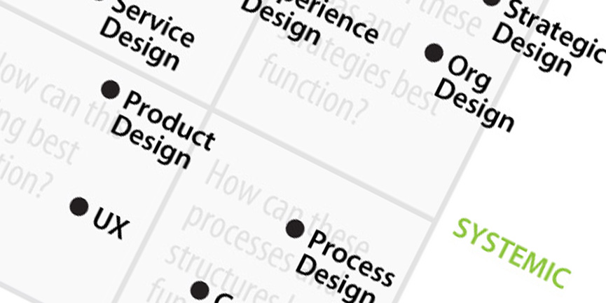 Design disciplines: What's the difference?