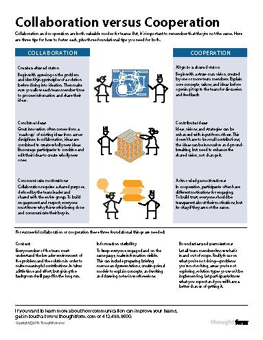 Collaboration versus Cooperation