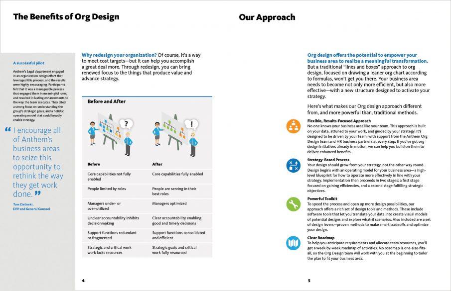 Accelerating Organizational Design Anthem image 2