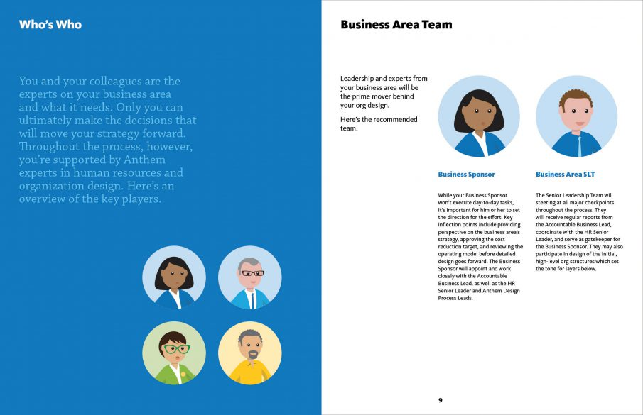 Accelerating Organizational Design Anthem Image 4